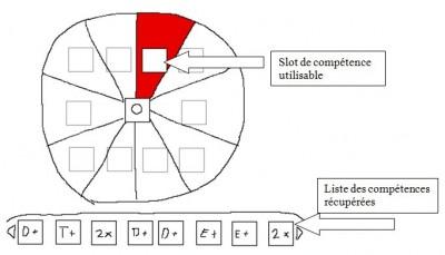Exemple de menu de compétence 2