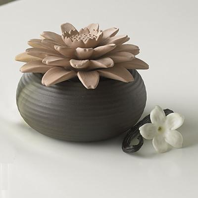 petits bonheurs parfum s et objets de d coration. Black Bedroom Furniture Sets. Home Design Ideas