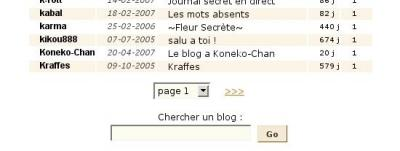Pages de la liste des blogs
